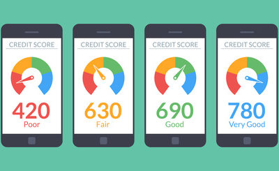 Your Credit Score and How Is It Calculated