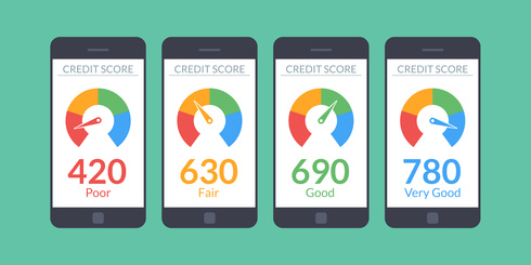 Credit score illustration